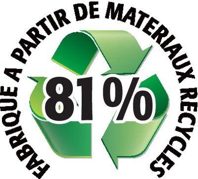 Recyclé 81%