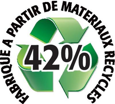 Recyclé 42%